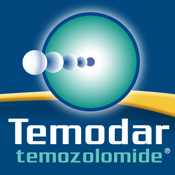 Dosage Calculator for TEMODAR