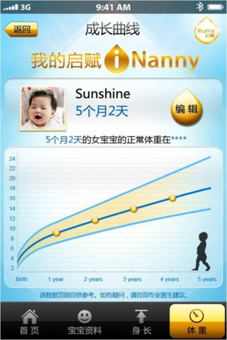 Illuma I-Nanny for iPhone