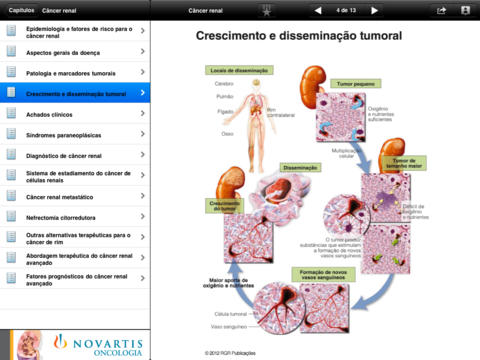 Atlas Câncer Renal for iPad