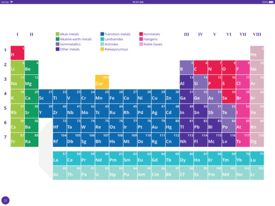 EMD Periodic Table of Elements for iPad