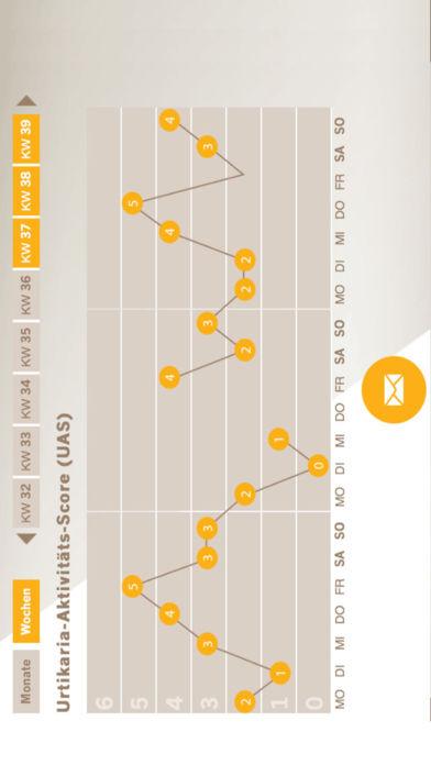 NesselApp for iPhone