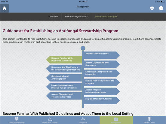 Management of Invasive Aspergillosis and Rare Molds in the Stewardship Era for iPad