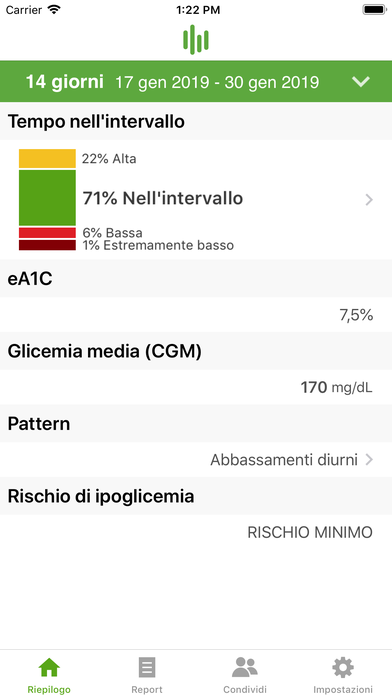 Dexcom CLARITY(TM) Reports for iPhone