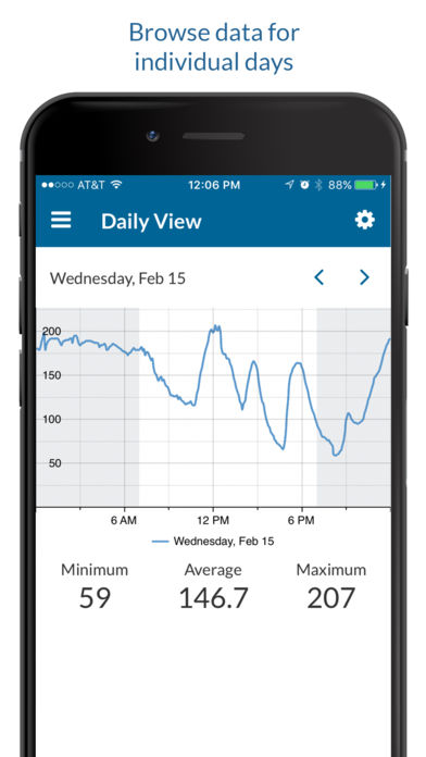 POCKET MD - Open Diabetes: Blood Sugar/Glucose Charts + Graphs for