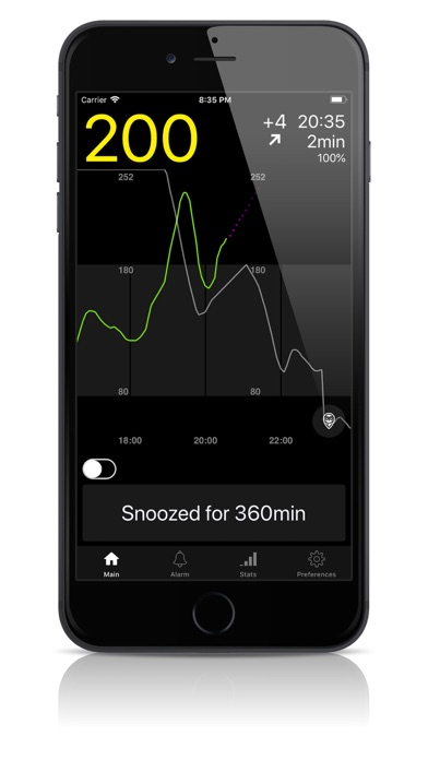 nightguard for iPhone