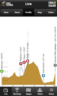 Tour of California Tracker for Android