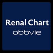 Renal Chart